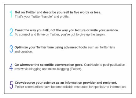 11_Twitter tips_image