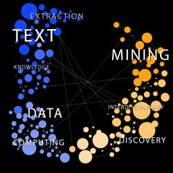 Text Mining Collection