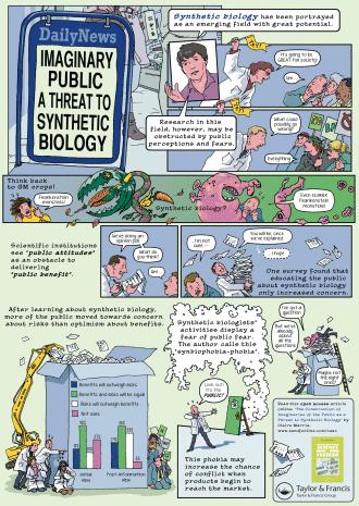 csac-synthetic-biology